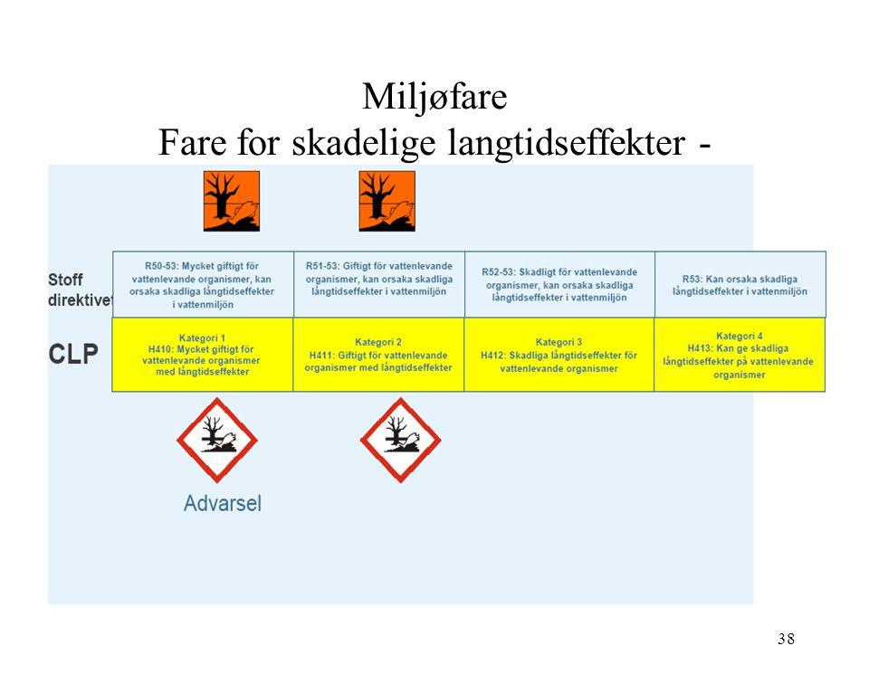 Miljøfare Fare for skadelige langtidseffekter - 38