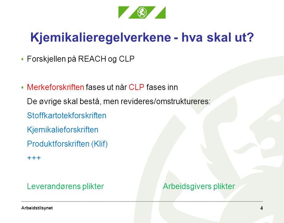 Arbeidstilsynet Kjemikalieregelverkene - hva skal ut.