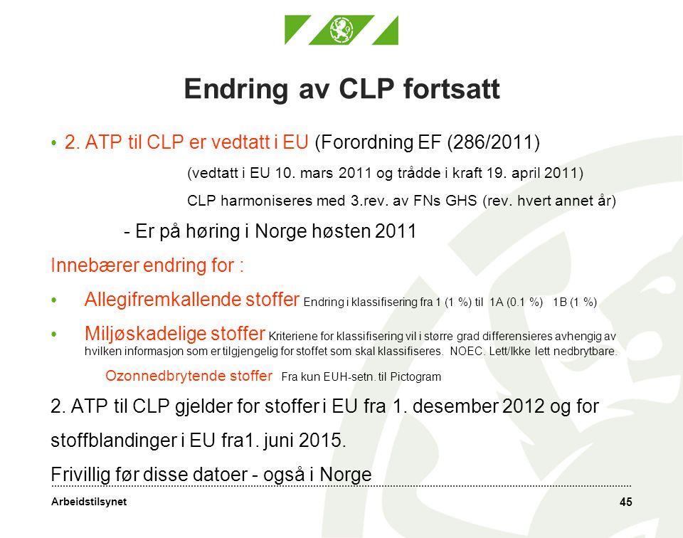 Arbeidstilsynet Endring av CLP fortsatt • 2.