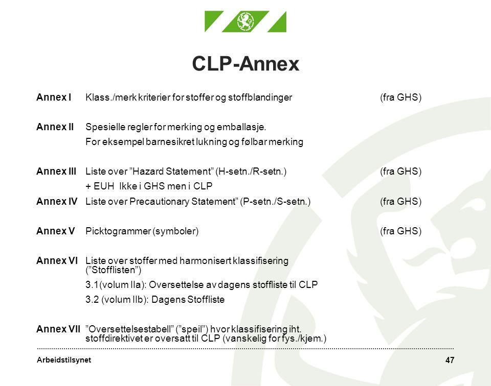 Arbeidstilsynet 47 CLP-Annex Annex IKlass./merk kriterier for stoffer og stoffblandinger (fra GHS) Annex IISpesielle regler for merking og emballasje.