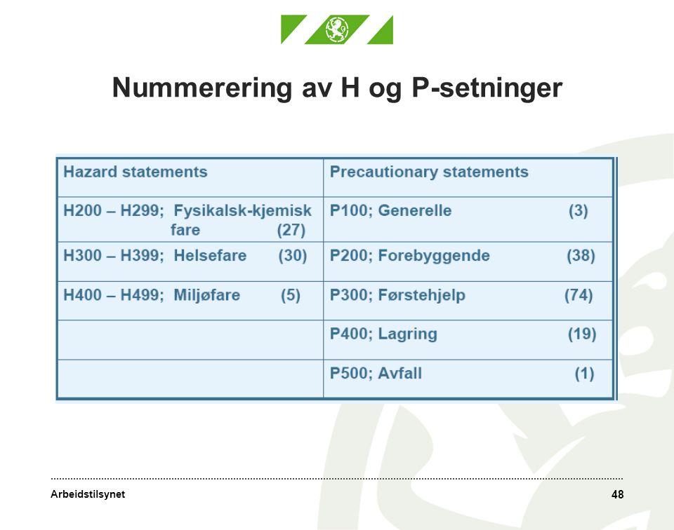 Arbeidstilsynet 48 Nummerering av H og P-setninger