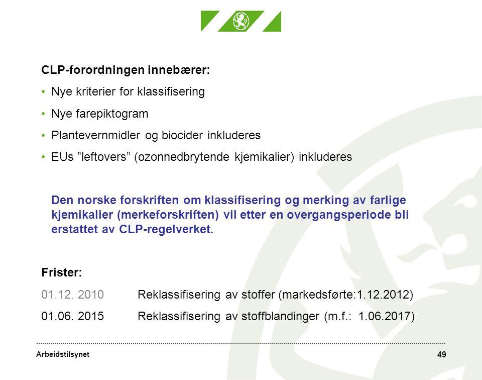 Arbeidstilsynet 49 CLP-forordningen innebærer: • Nye kriterier for klassifisering • Nye farepiktogram • Plantevernmidler og biocider inkluderes • EUs leftovers (ozonnedbrytende kjemikalier) inkluderes Den norske forskriften om klassifisering og merking av farlige kjemikalier (merkeforskriften) vil etter en overgangsperiode bli erstattet av CLP-regelverket.