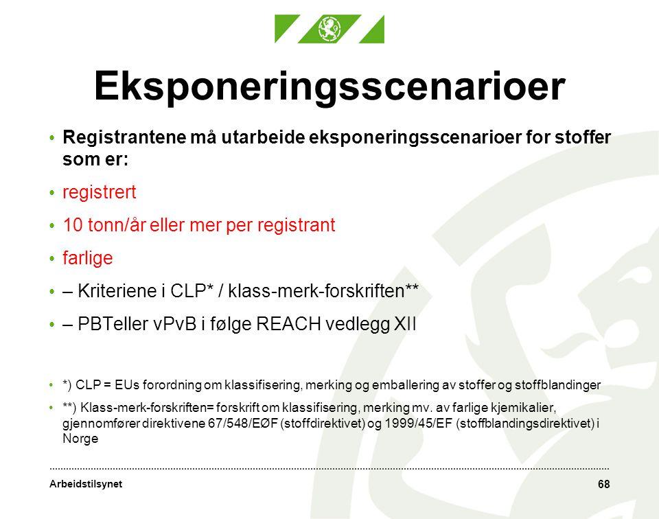 Arbeidstilsynet Eksponeringsscenarioer • Registrantene må utarbeide eksponeringsscenarioer for stoffer som er: • registrert • 10 tonn/år eller mer per registrant • farlige • – Kriteriene i CLP* / klass-merk-forskriften** • – PBTeller vPvB i følge REACH vedlegg XII • *) CLP = EUs forordning om klassifisering, merking og emballering av stoffer og stoffblandinger • **) Klass-merk-forskriften= forskrift om klassifisering, merking mv.