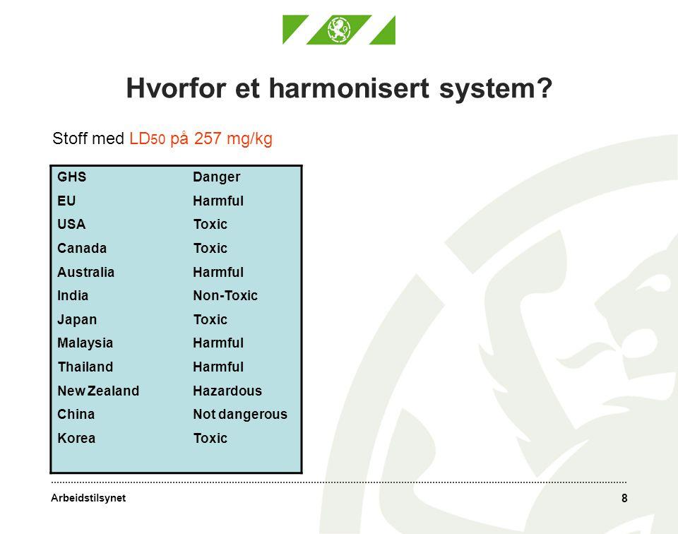 Arbeidstilsynet 8 Hvorfor et harmonisert system.