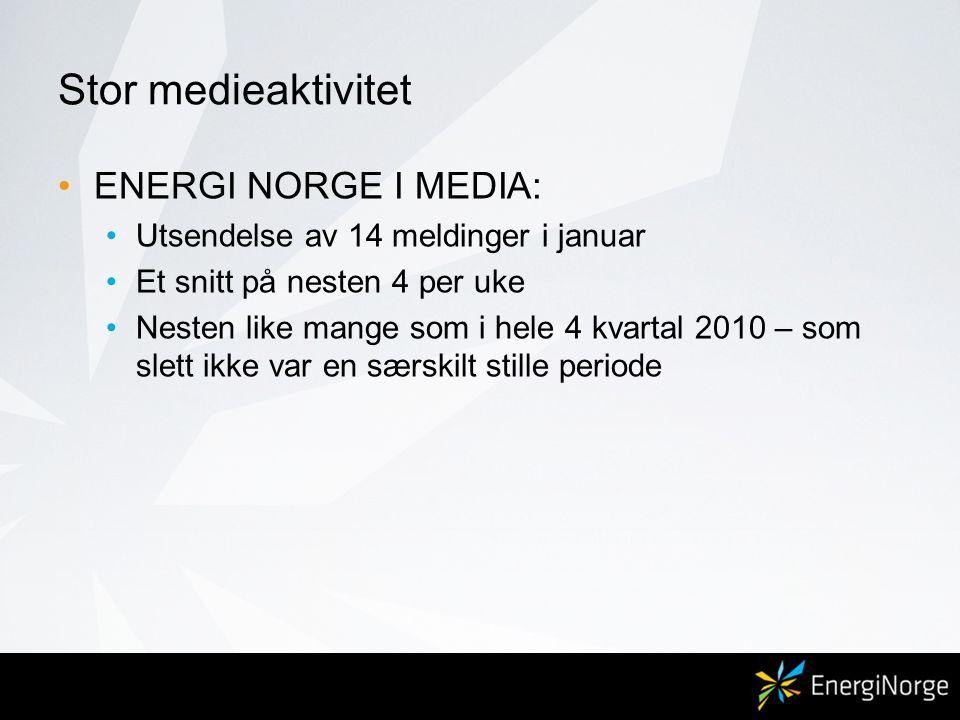 Stor medieaktivitet •ENERGI NORGE I MEDIA: •Utsendelse av 14 meldinger i januar •Et snitt på nesten 4 per uke •Nesten like mange som i hele 4 kvartal