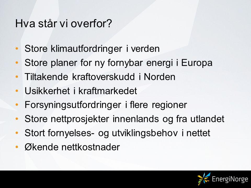 Hva står vi overfor? •Store klimautfordringer i verden •Store planer for ny fornybar energi i Europa •Tiltakende kraftoverskudd i Norden •Usikkerhet i