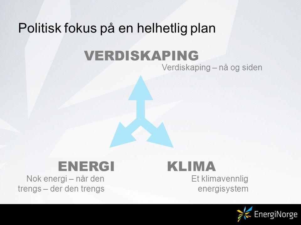 Politisk fokus på en helhetlig plan ENERGIKLIMA Nok energi – når den trengs – der den trengs Et klimavennlig energisystem Verdiskaping – nå og siden V