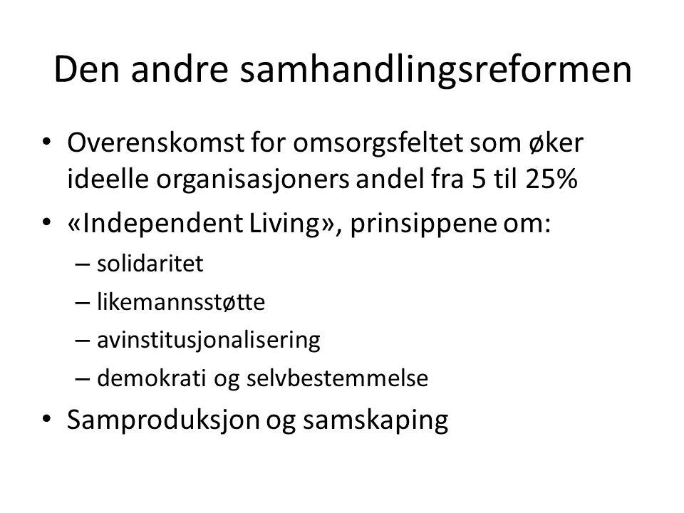 Den andre samhandlingsreformen • Overenskomst for omsorgsfeltet som øker ideelle organisasjoners andel fra 5 til 25% • «Independent Living», prinsippe