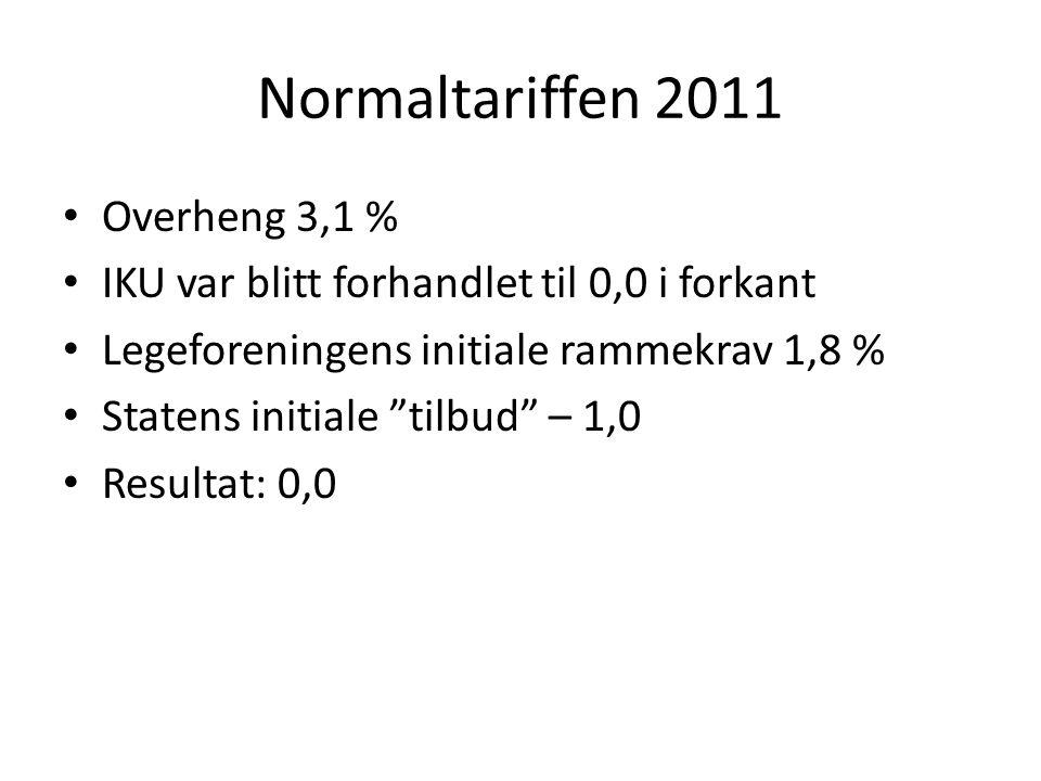 """Normaltariffen 2011 • Overheng 3,1 % • IKU var blitt forhandlet til 0,0 i forkant • Legeforeningens initiale rammekrav 1,8 % • Statens initiale """"tilbu"""
