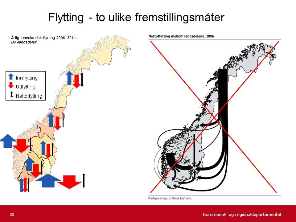Kommunal- og regionaldepartementet Norsk mal: Tabell Tips farger: KRDs fargepalett er lagt inn i malen og vil brukes automatisk i diagrammer og grafer