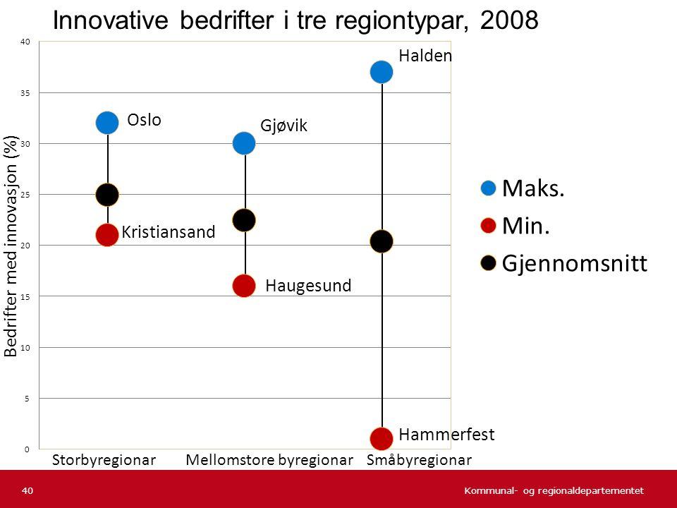 Kommunal- og regionaldepartementet Norsk mal: Tekst med kulepunkter – 3 vertikale bilder Tips bilde: For best oppløsning anbefales jpg og png- format.