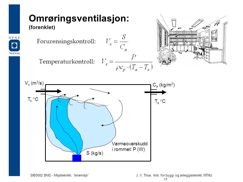 """SIB5002 BM2 - Miljøteknikk: """"Innemiljø""""J. V. Thue, Inst. for bygg- og anleggsteknikk, NTNU 11 Omrøringsventilasjon: (forenklet) S (kg/s) V s (m 3 /s)"""
