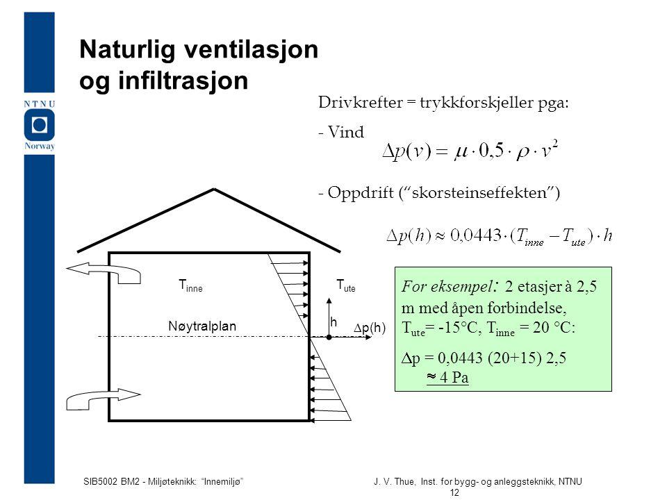 """SIB5002 BM2 - Miljøteknikk: """"Innemiljø""""J. V. Thue, Inst. for bygg- og anleggsteknikk, NTNU 12 Naturlig ventilasjon og infiltrasjon Nøytralplan T inne"""