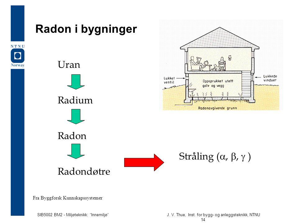 """SIB5002 BM2 - Miljøteknikk: """"Innemiljø""""J. V. Thue, Inst. for bygg- og anleggsteknikk, NTNU 14 Radon i bygninger Fra Byggforsk Kunnskapssystemer Uran R"""
