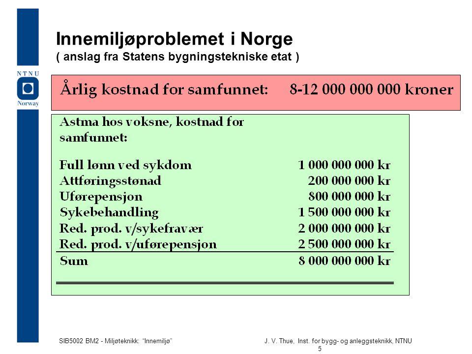 """SIB5002 BM2 - Miljøteknikk: """"Innemiljø""""J. V. Thue, Inst. for bygg- og anleggsteknikk, NTNU 5 Innemiljøproblemet i Norge ( anslag fra Statens bygningst"""
