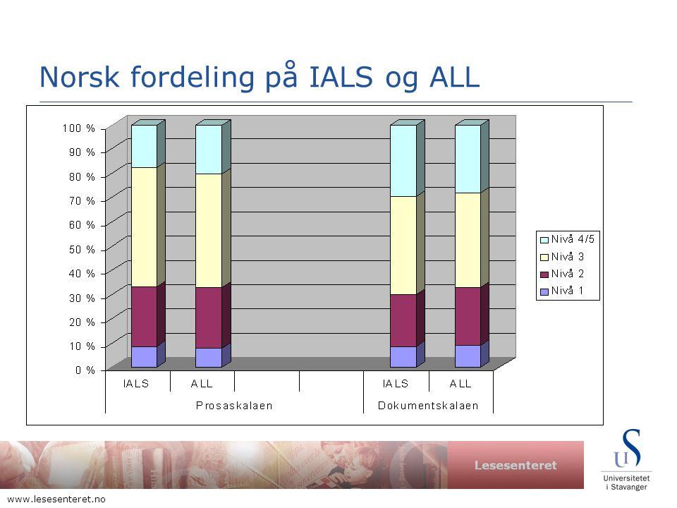 Lesesenteret www.lesesenteret.no Norsk fordeling på IALS og ALL