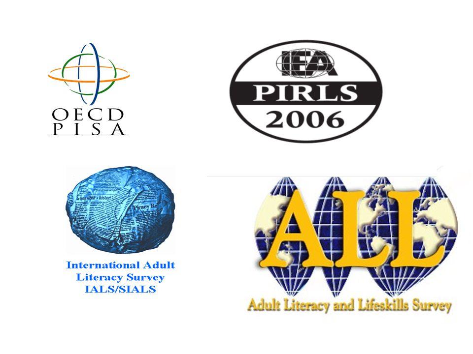 Kartlegging av grunnleggende ferdigheter av barn, unge og voksne •PIRLS (10 åringer): 2001 og 2006 (og 2011) •PISA (15 åringer): 2000, 2003 og 2006 (og 2009) •Nasjonale undersøkelser på ulike klassetrinn •IALS og ALL (16 – 65 år): 1998 og 2003 (PIAAC 2011)