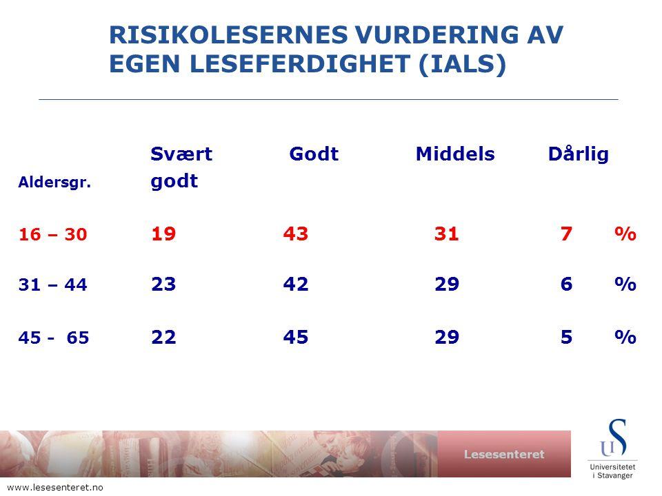 Lesesenteret www.lesesenteret.no RISIKOLESERNES VURDERING AV EGEN LESEFERDIGHET (IALS) Svært GodtMiddelsDårlig Aldersgr.