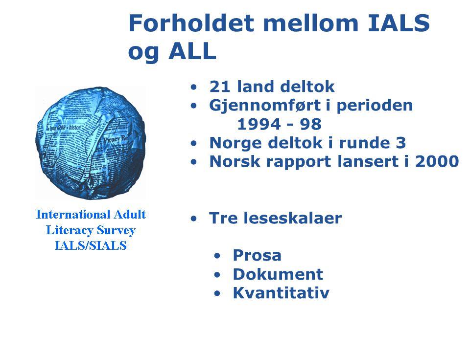 Forholdet mellom IALS og ALL • 21 land deltok • Gjennomført i perioden 1994 - 98 • Norge deltok i runde 3 • Norsk rapport lansert i 2000 • Tre leseskalaer • Prosa • Dokument • Kvantitativ