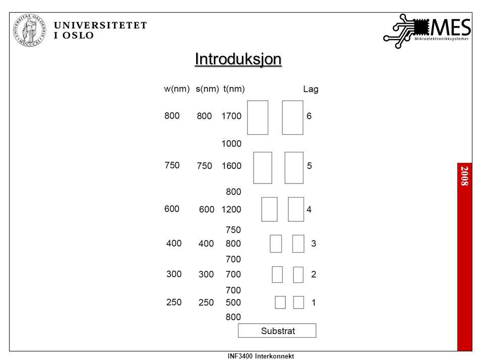 2008 INF3400 Interkonnekt Motstand i interkonnekt