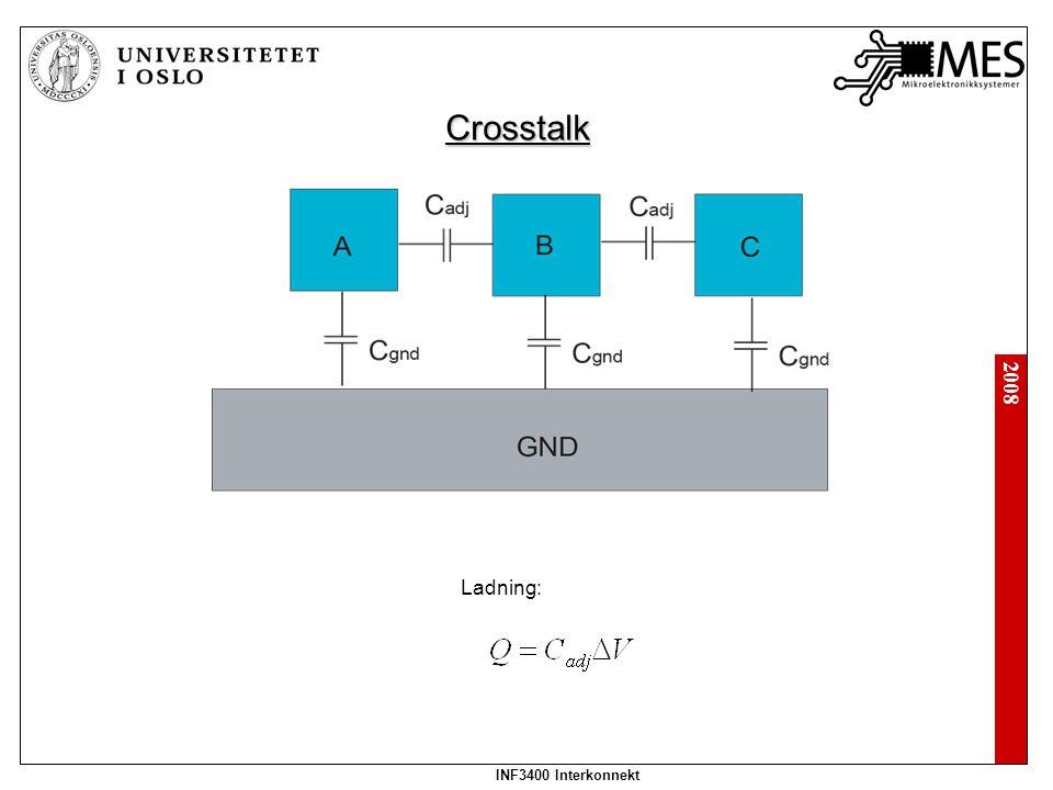 2008 INF3400 Interkonnekt Crosstalk støy: Drevne noder: der: