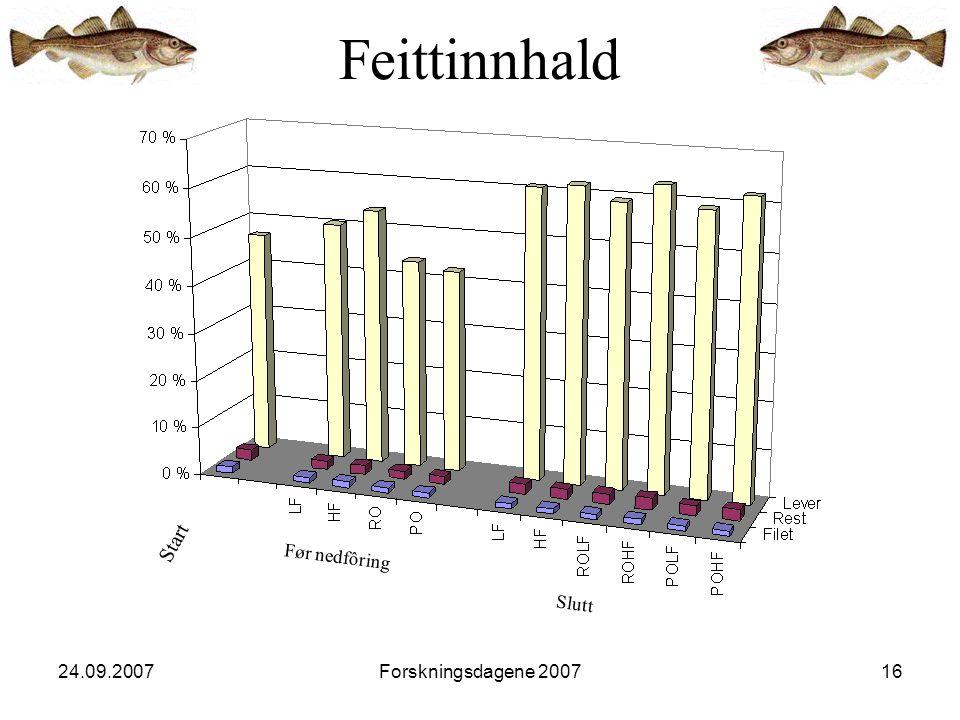 24.09.2007Forskningsdagene 200716 Start Før nedfôring Slutt Feittinnhald
