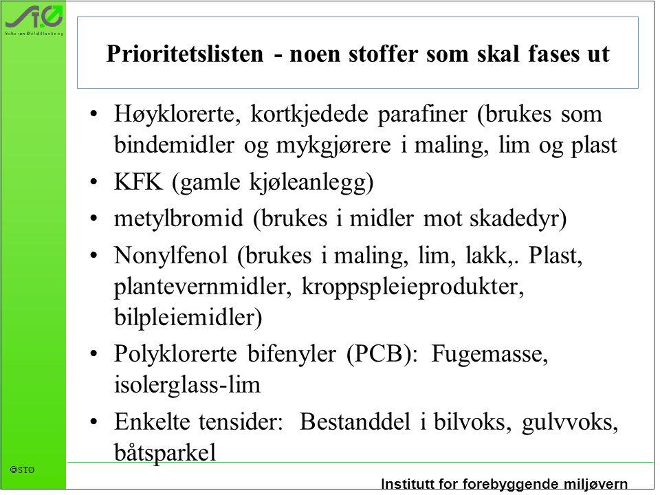 Institutt for forebyggende miljøvern  STØ Prioritetslisten - noen stoffer som skal fases ut •Høyklorerte, kortkjedede parafiner (brukes som bindemidler og mykgjørere i maling, lim og plast •KFK (gamle kjøleanlegg) •metylbromid (brukes i midler mot skadedyr) •Nonylfenol (brukes i maling, lim, lakk,.