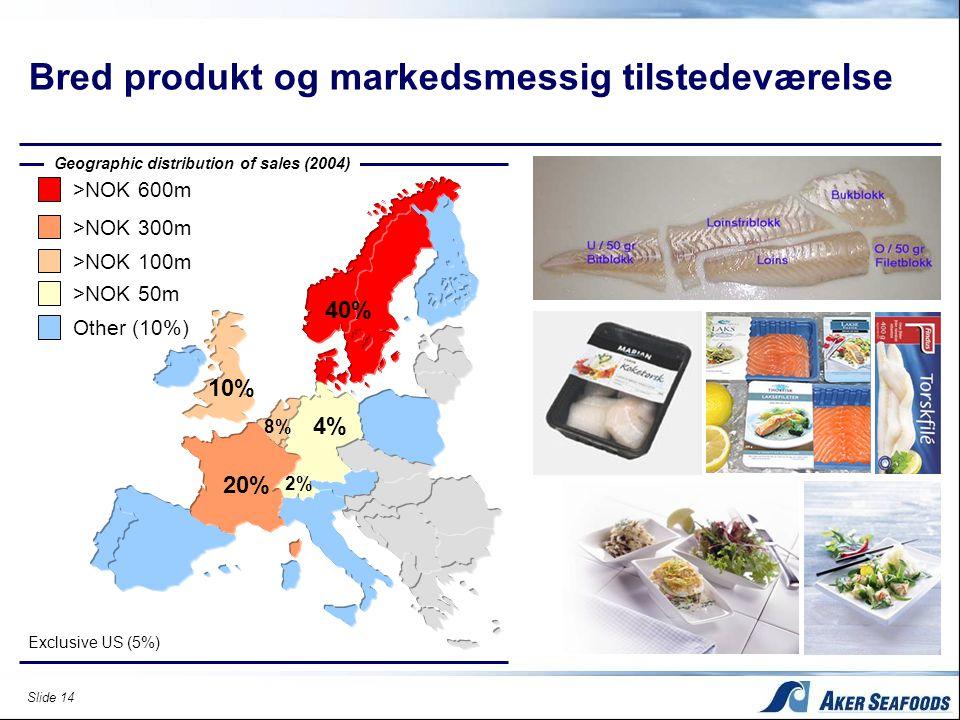 Slide 14 Bred produkt og markedsmessig tilstedeværelse 40% 20% 10% 8% 4% 2% Exclusive US (5%) >NOK 600m >NOK 300m >NOK 100m >NOK 50m Other (10%) Geographic distribution of sales (2004)