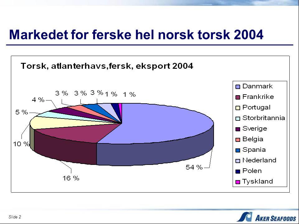 Slide 2 Markedet for ferske hel norsk torsk 2004