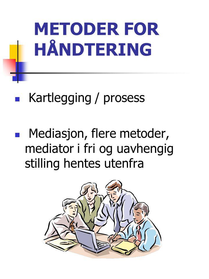 METODER FOR HÅNDTERING  Kartlegging / prosess  Mediasjon, flere metoder, mediator i fri og uavhengig stilling hentes utenfra