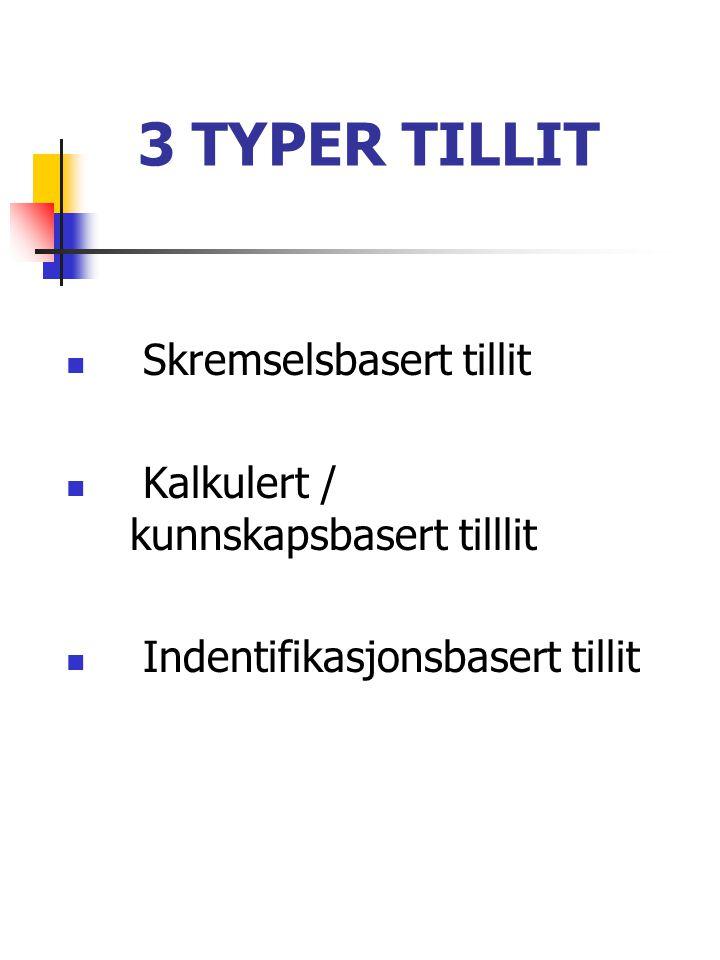 3 TYPER TILLIT  Skremselsbasert tillit  Kalkulert / kunnskapsbasert tilllit  Indentifikasjonsbasert tillit