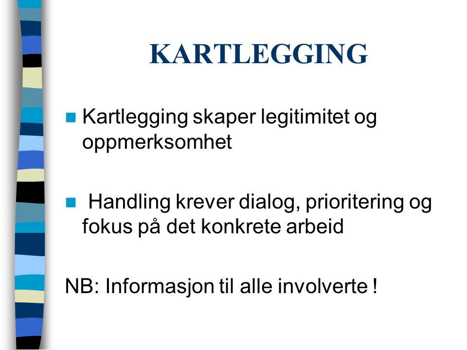 KARTLEGGING  Kartlegging skaper legitimitet og oppmerksomhet  Handling krever dialog, prioritering og fokus på det konkrete arbeid NB: Informasjon t