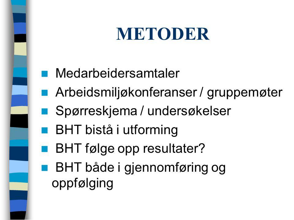 METODER  Medarbeidersamtaler  Arbeidsmiljøkonferanser / gruppemøter  Spørreskjema / undersøkelser  BHT bistå i utforming  BHT følge opp resultate