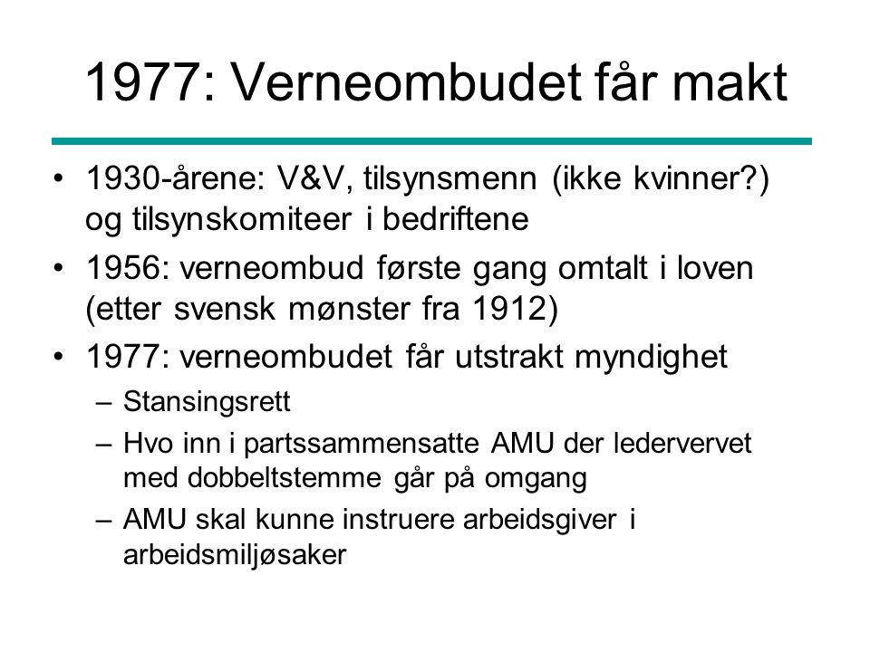 1977: Verneombudet får makt •1930-årene: V&V, tilsynsmenn (ikke kvinner?) og tilsynskomiteer i bedriftene •1956: verneombud første gang omtalt i loven (etter svensk mønster fra 1912) •1977: verneombudet får utstrakt myndighet –Stansingsrett –Hvo inn i partssammensatte AMU der ledervervet med dobbeltstemme går på omgang –AMU skal kunne instruere arbeidsgiver i arbeidsmiljøsaker