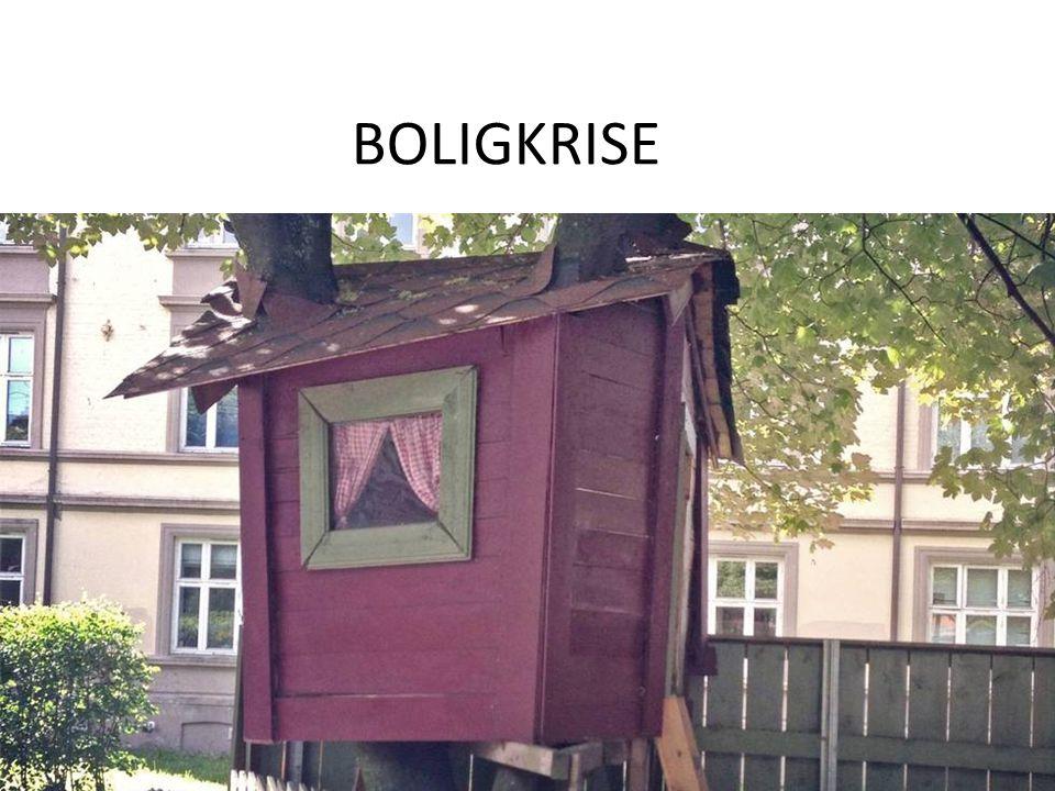 BOLIGKRISE