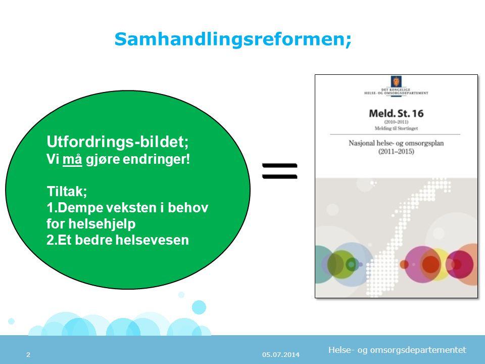 Helse- og omsorgsdepartementet Erfaringer 2012 - 2013 • Reformen oppleves som nødvendig og riktig i kommunene • Bekymring for finansieringen • Likeverd i samarbeidsforholdet.