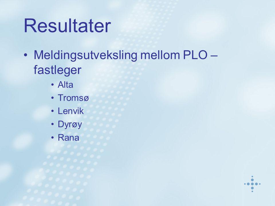 Resultater •Meldingsutveksling mellom PLO – fastleger •Alta •Tromsø •Lenvik •Dyrøy •Rana