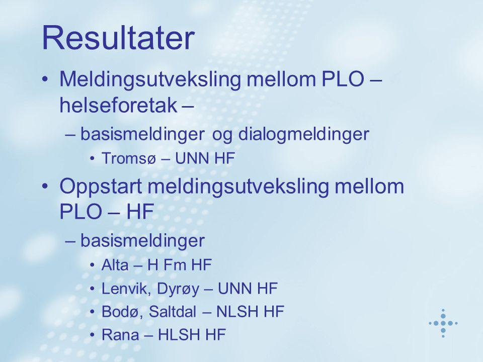 Resultater •Meldingsutveksling mellom PLO – helseforetak – –basismeldinger og dialogmeldinger •Tromsø – UNN HF •Oppstart meldingsutveksling mellom PLO – HF –basismeldinger •Alta – H Fm HF •Lenvik, Dyrøy – UNN HF •Bodø, Saltdal – NLSH HF •Rana – HLSH HF
