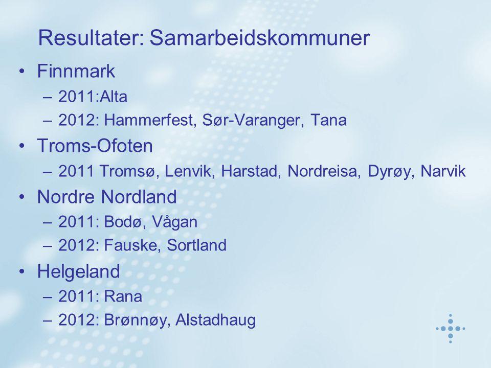 Resultater: Samarbeidskommuner •Finnmark –2011:Alta –2012: Hammerfest, Sør-Varanger, Tana •Troms-Ofoten –2011 Tromsø, Lenvik, Harstad, Nordreisa, Dyrøy, Narvik •Nordre Nordland –2011: Bodø, Vågan –2012: Fauske, Sortland •Helgeland –2011: Rana –2012: Brønnøy, Alstadhaug