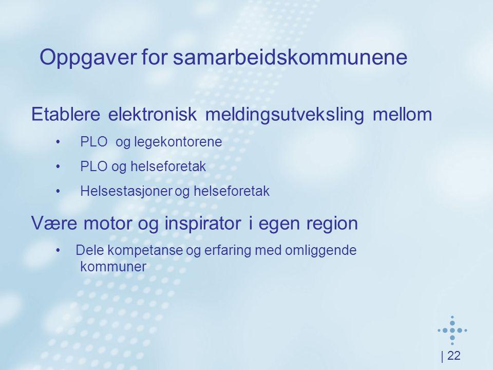 | 22 Oppgaver for samarbeidskommunene Etablere elektronisk meldingsutveksling mellom •PLO og legekontorene •PLO og helseforetak •Helsestasjoner og helseforetak Være motor og inspirator i egen region • Dele kompetanse og erfaring med omliggende kommuner