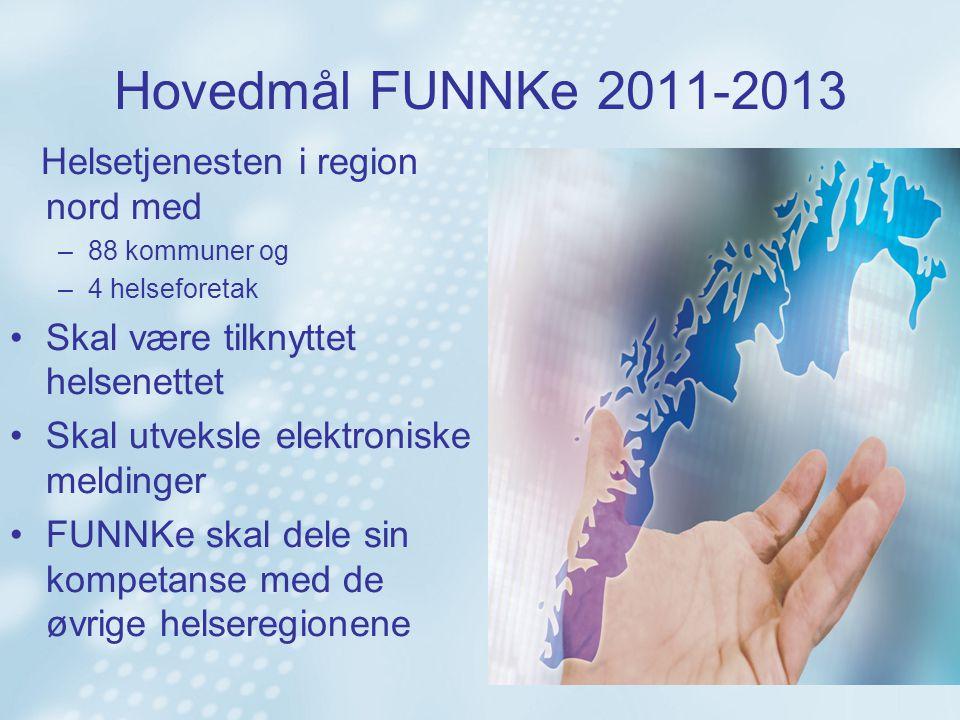 Hovedmål FUNNKe 2011-2013 Helsetjenesten i region nord med –88 kommuner og –4 helseforetak •Skal være tilknyttet helsenettet •Skal utveksle elektronis