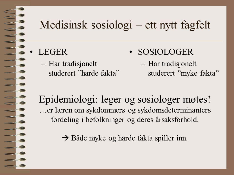 Medisinsk sosiologi – ett nytt fagfelt •LEGER –Har tradisjonelt studerert harde fakta •SOSIOLOGER –Har tradisjonelt studerert myke fakta Epidemiologi: leger og sosiologer møtes.