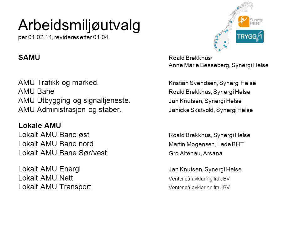 Arbeidsmiljøutvalg per 01.02.14, revideres etter 01.04. SAMU Roald Brekkhus/ Anne Marie Besseberg, Synergi Helse AMU Trafikk og marked. Kristian Svend