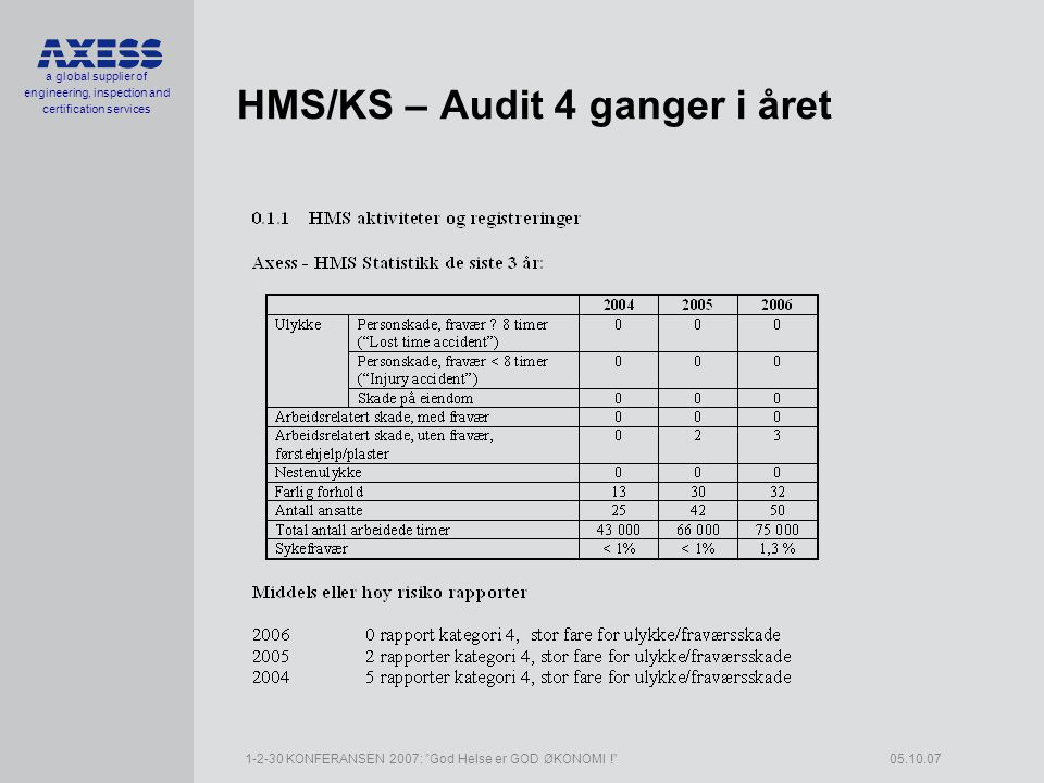 "a global supplier of engineering, inspection and certification services 1-2-30 KONFERANSEN 2007: ""God Helse er GOD ØKONOMI !"" 05.10.07 HMS/KS – Audit"