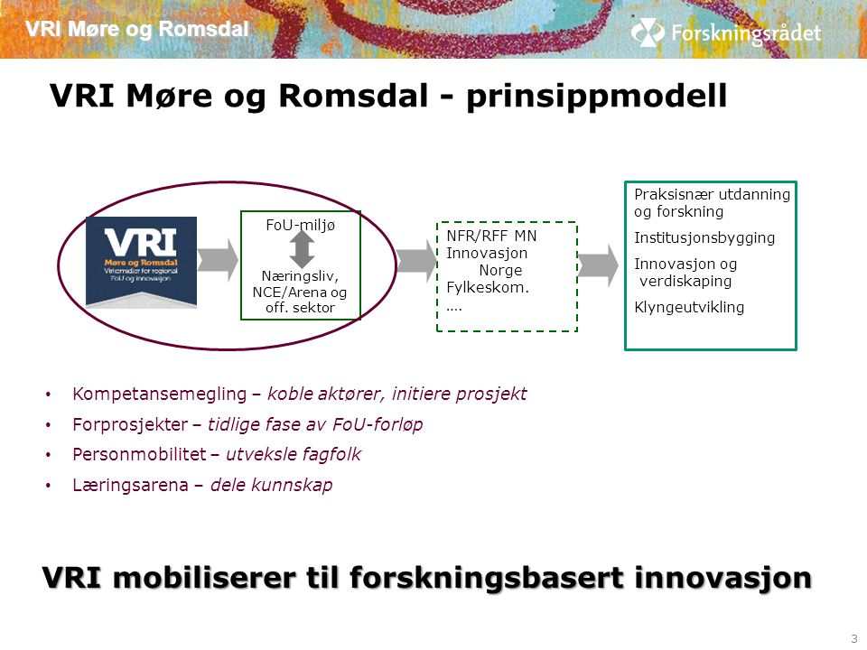 VRI Møre og Romsdal Noen utfordringer i Helse og omsorg  Styrke profesjonsrettet forskning rettet mot helse/omsorgs-, sosialsektoren  Logistiske utfordringer, bruker- og medarbeiderinnvolvering etc.