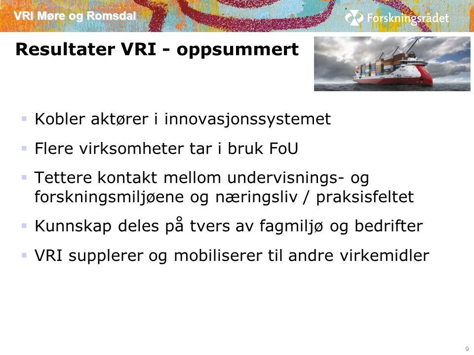 VRI Møre og Romsdal Resultater VRI - oppsummert  Kobler aktører i innovasjonssystemet  Flere virksomheter tar i bruk FoU  Tettere kontakt mellom undervisnings- og forskningsmiljøene og næringsliv / praksisfeltet  Kunnskap deles på tvers av fagmiljø og bedrifter  VRI supplerer og mobiliserer til andre virkemidler 9