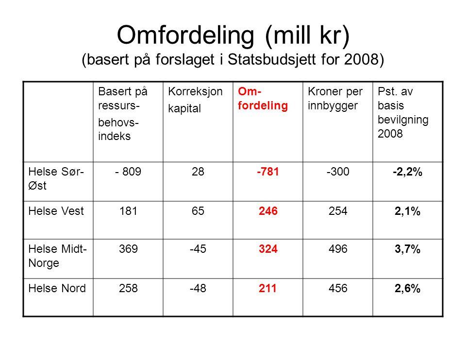 Omfordeling (mill kr) (basert på forslaget i Statsbudsjett for 2008) Basert på ressurs- behovs- indeks Korreksjon kapital Om- fordeling Kroner per inn