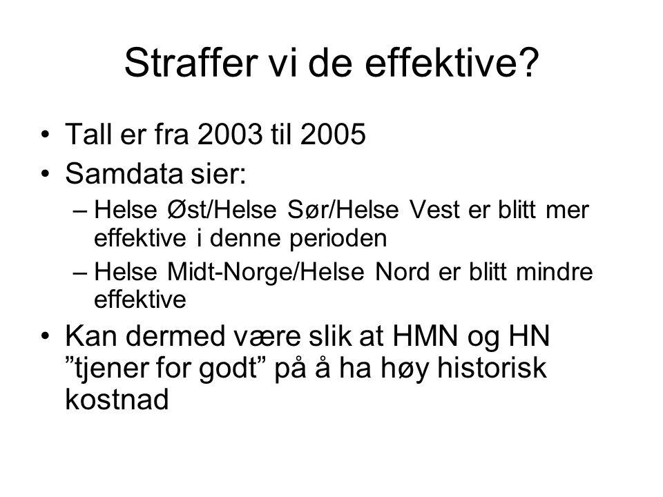 Straffer vi de effektive? •Tall er fra 2003 til 2005 •Samdata sier: –Helse Øst/Helse Sør/Helse Vest er blitt mer effektive i denne perioden –Helse Mid