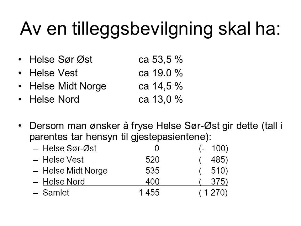 Av en tilleggsbevilgning skal ha: •Helse Sør Øst ca 53,5 % •Helse Vest ca 19.0 % •Helse Midt Norgeca 14,5 % •Helse Nordca 13,0 % •Dersom man ønsker å