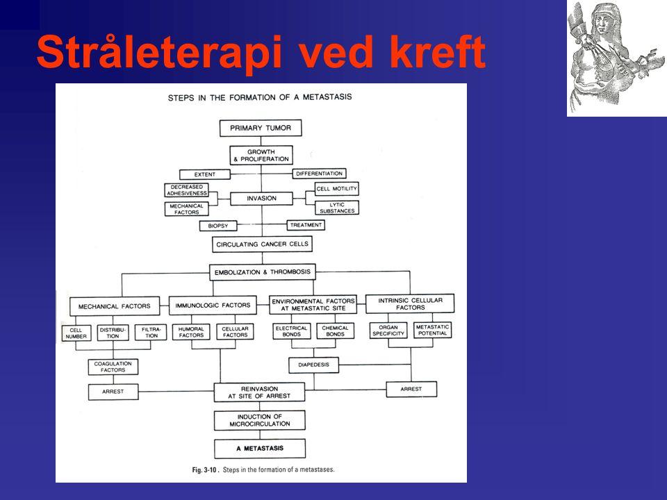 Stråleterapi ved kreft •Maligne svulster (ondartete) •Benigne svulster (godartete) •Benigne svulster men med malign beliggenhet